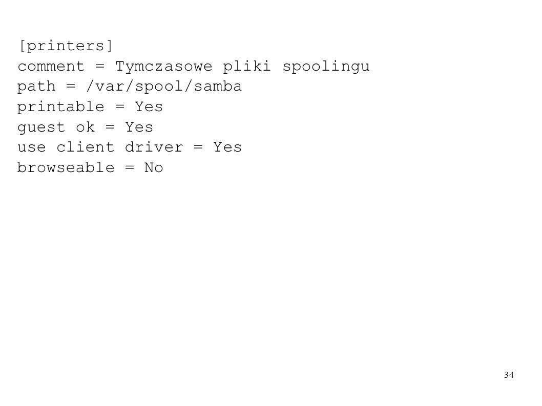 [printers] comment = Tymczasowe pliki spoolingu. path = /var/spool/samba. printable = Yes. guest ok = Yes.